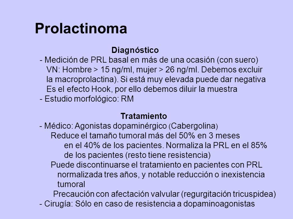 Prolactinoma Diagnóstico - Medición de PRL basal en más de una ocasión (con suero) VN: Hombre > 15 ng/ml, mujer > 26 ng/ml. Debemos excluir la macropr