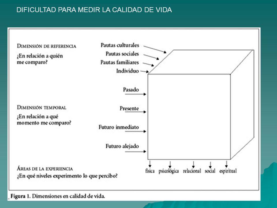 DIFICULTAD PARA MEDIR LA CALIDAD DE VIDA
