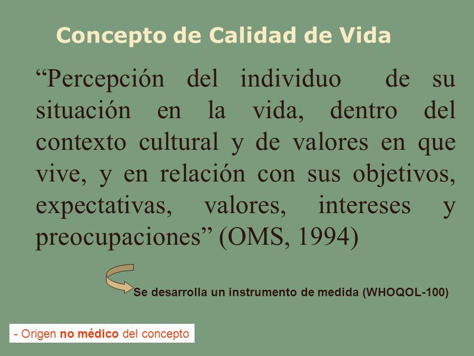 Concepto de Calidad de Vida Percepción del individuo de su situación en la vida, dentro del contexto cultural y de valores en que vive, y en relación