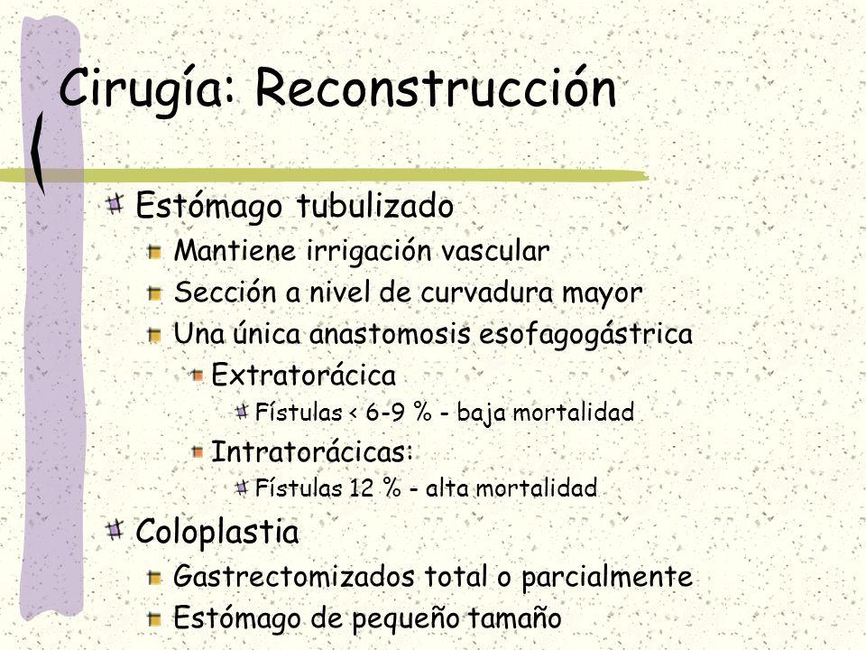 Cirugía: Reconstrucción Estómago tubulizado Mantiene irrigación vascular Sección a nivel de curvadura mayor Una única anastomosis esofagogástrica Extr