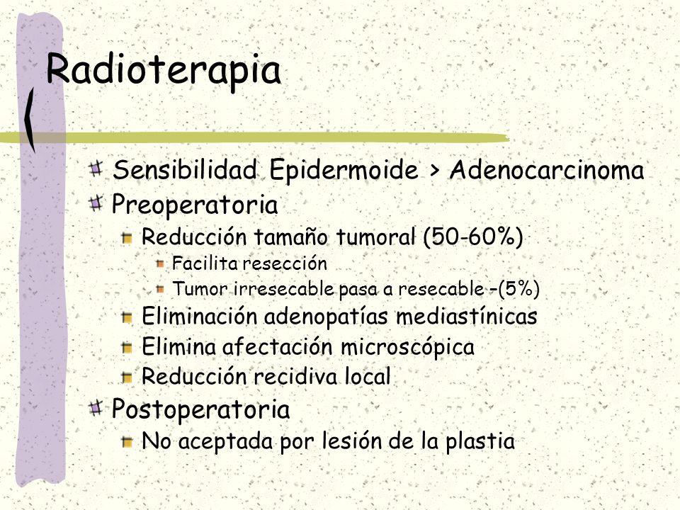 Radioterapia Sensibilidad Epidermoide > Adenocarcinoma Preoperatoria Reducción tamaño tumoral (50-60%) Facilita resección Tumor irresecable pasa a res