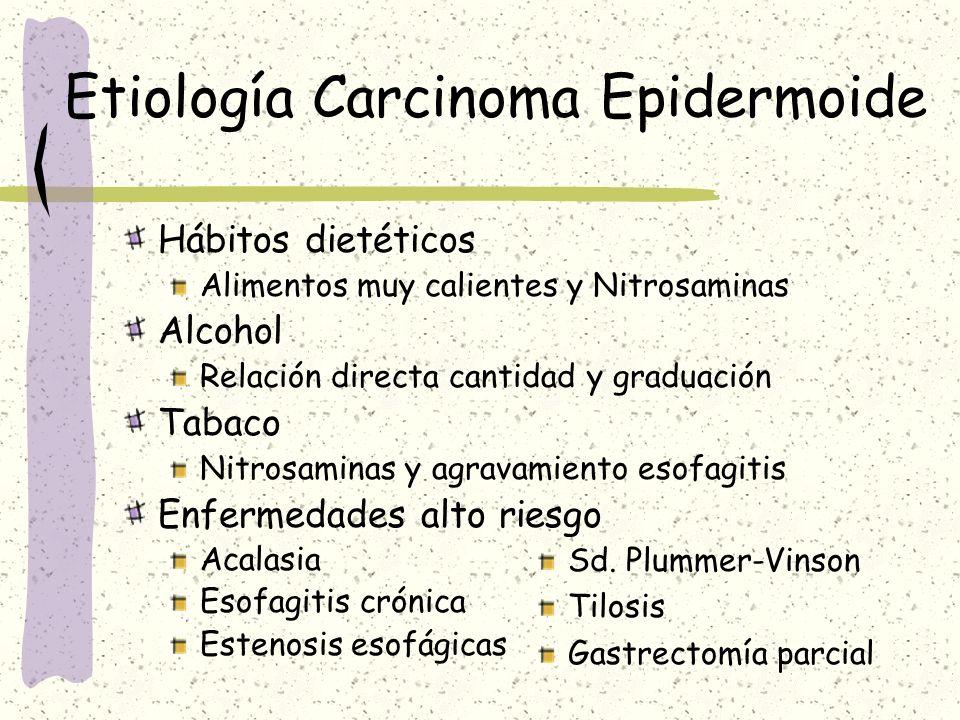 Etiología Carcinoma Epidermoide Hábitos dietéticos Alimentos muy calientes y Nitrosaminas Alcohol Relación directa cantidad y graduación Tabaco Nitros