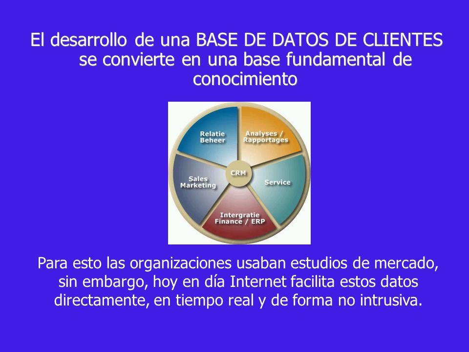 Con esta información se tiene un análisis de rentabilidad del cliente y se clasifica, pudiendo identificar a los de alto valor (HVC) Determinar el lifetime value del cliente y medir su valor en el largo plazo No a partir de las operaciones aisladas sino del conjunto de interacciones