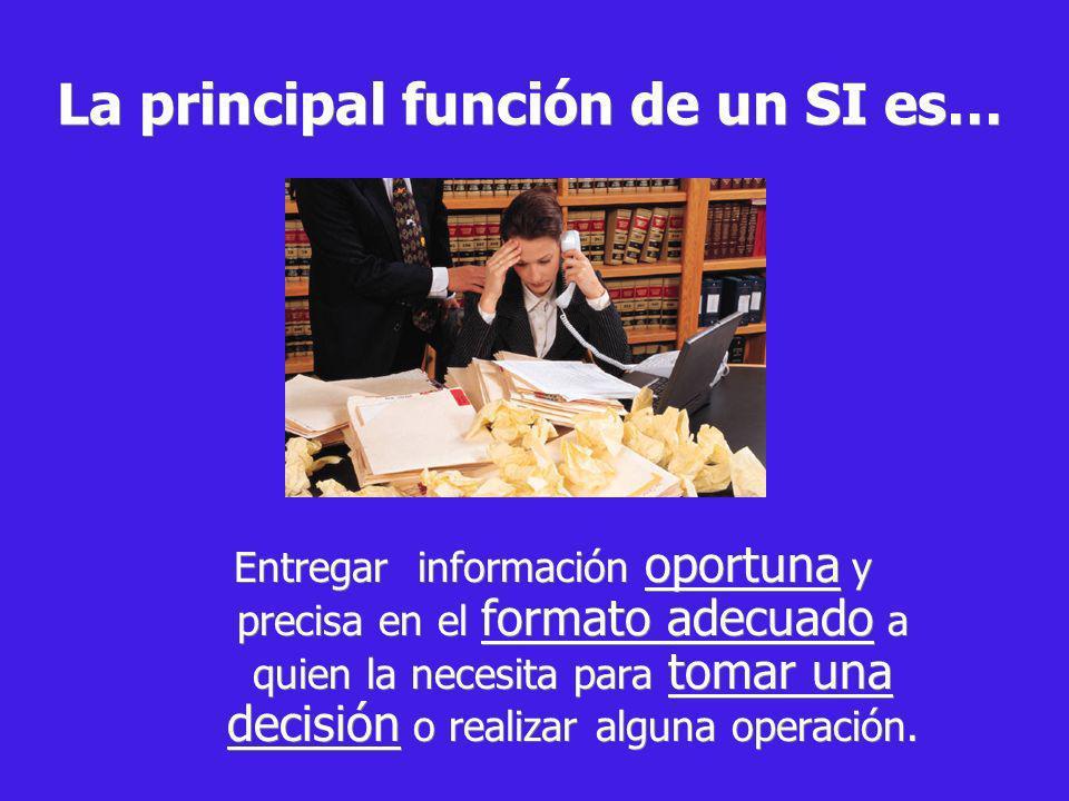 La principal función de un SI es… Entregar información oportuna y precisa en el formato adecuado a quien la necesita para tomar una decisión o realizar alguna operación.