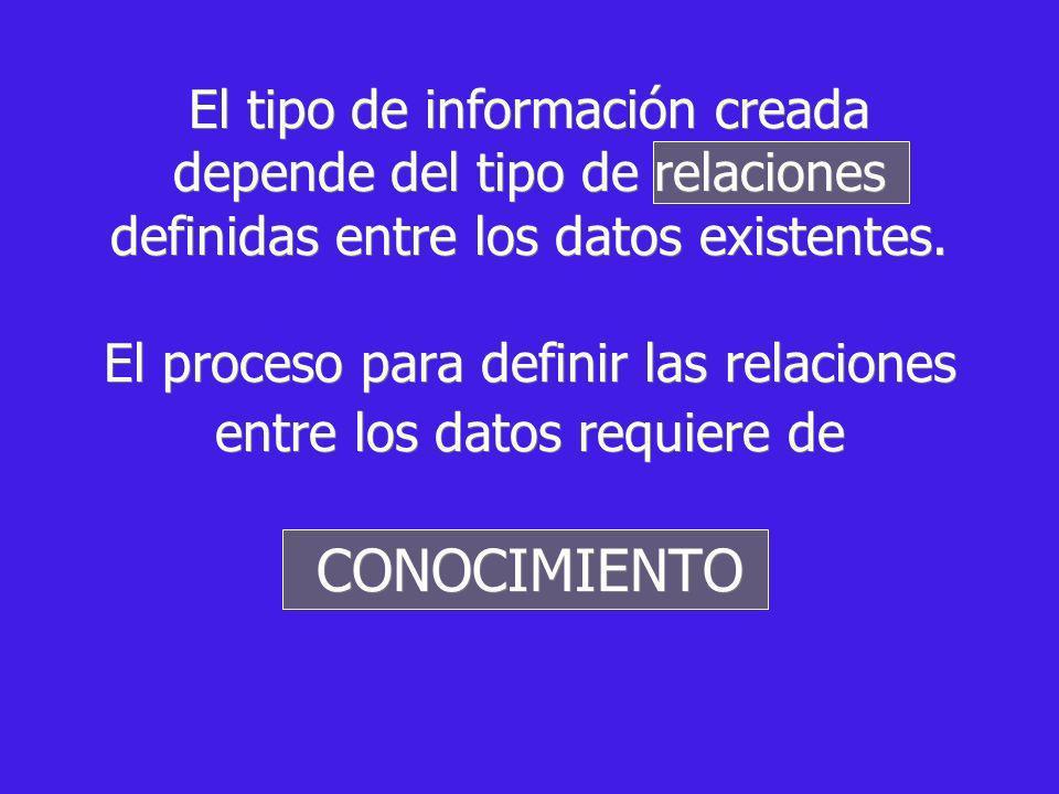 El tipo de información creada depende del tipo de relaciones definidas entre los datos existentes. El proceso para definir las relaciones entre los da