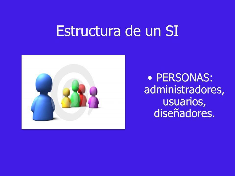 Estructura de un SI PERSONAS: administradores, usuarios, diseñadores.