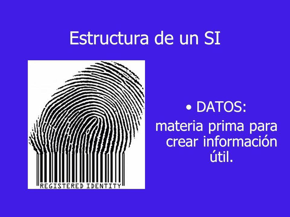 DATOS: materia prima para crear información útil. DATOS: materia prima para crear información útil. Estructura de un SI