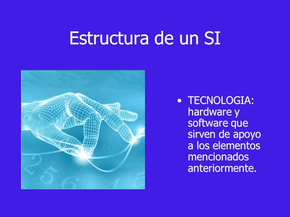 TECNOLOGIA: hardware y software que sirven de apoyo a los elementos mencionados anteriormente. Estructura de un SI