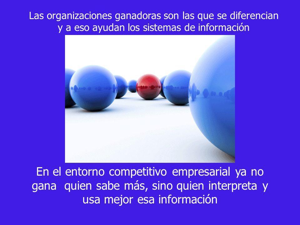 En el entorno competitivo empresarial ya no gana quien sabe más, sino quien interpreta y usa mejor esa información Las organizaciones ganadoras son las que se diferencian y a eso ayudan los sistemas de información