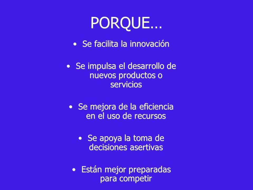 Se facilita la innovación Se impulsa el desarrollo de nuevos productos o servicios Se mejora de la eficiencia en el uso de recursos Se apoya la toma d