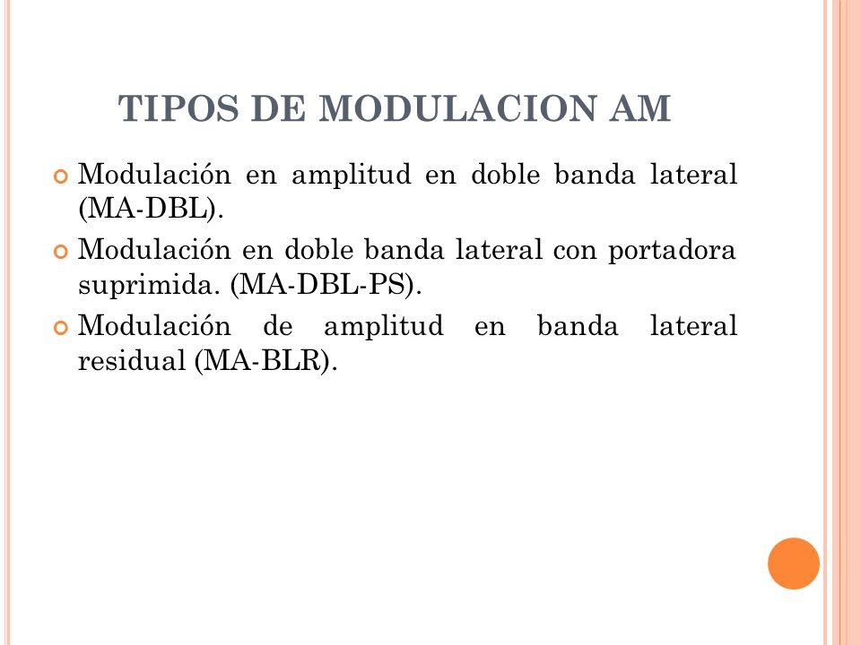 TIPOS DE MODULACION AM Modulación en amplitud en doble banda lateral (MA-DBL). Modulación en doble banda lateral con portadora suprimida. (MA-DBL-PS).