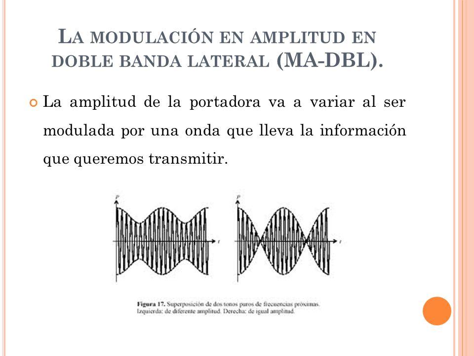 L A MODULACIÓN EN AMPLITUD EN DOBLE BANDA LATERAL (MA-DBL). La amplitud de la portadora va a variar al ser modulada por una onda que lleva la informac