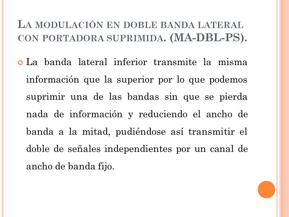 L A MODULACIÓN EN DOBLE BANDA LATERAL CON PORTADORA SUPRIMIDA. (MA-DBL-PS). La banda lateral inferior transmite la misma información que la superior p