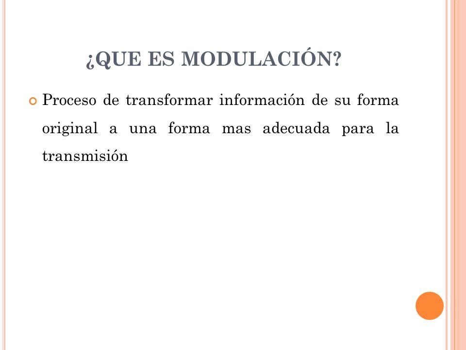 MODULACIÓN DE AMPLITUD (AM) Proceso de cambiar la amplitud de una portadora de frecuencia relativamente alta, de acuerdo con la amplitud de la señal modulante (información).