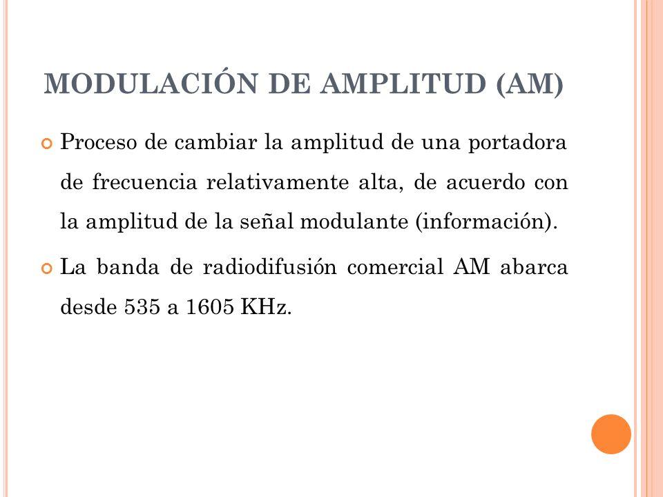 MODULACIÓN DE AMPLITUD (AM) Proceso de cambiar la amplitud de una portadora de frecuencia relativamente alta, de acuerdo con la amplitud de la señal m
