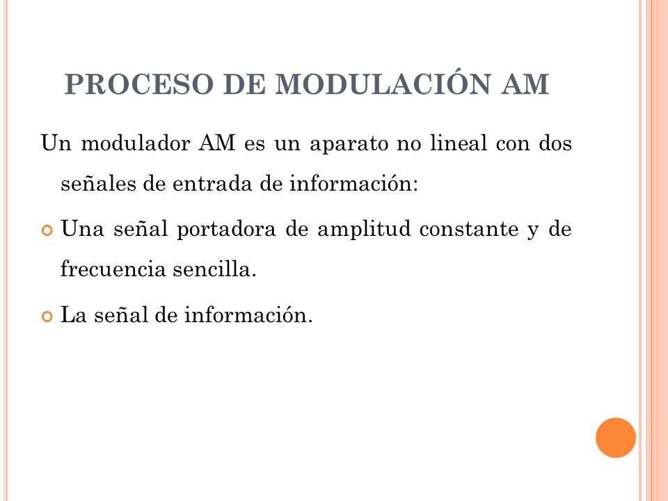 PROCESO DE MODULACIÓN AM Un modulador AM es un aparato no lineal con dos señales de entrada de información: Una señal portadora de amplitud constante