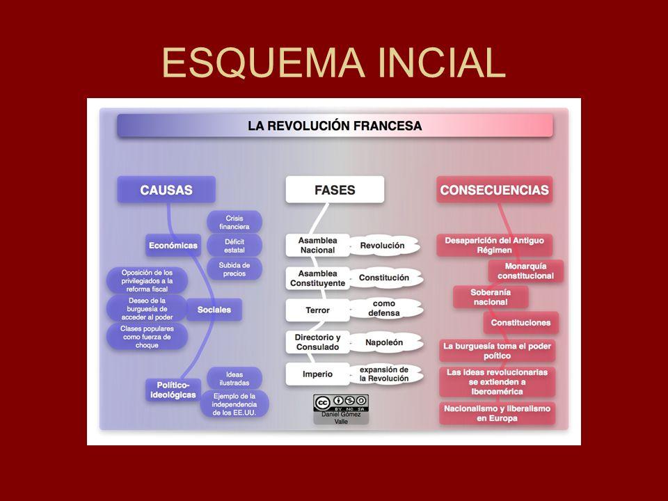 ESQUEMA INCIAL