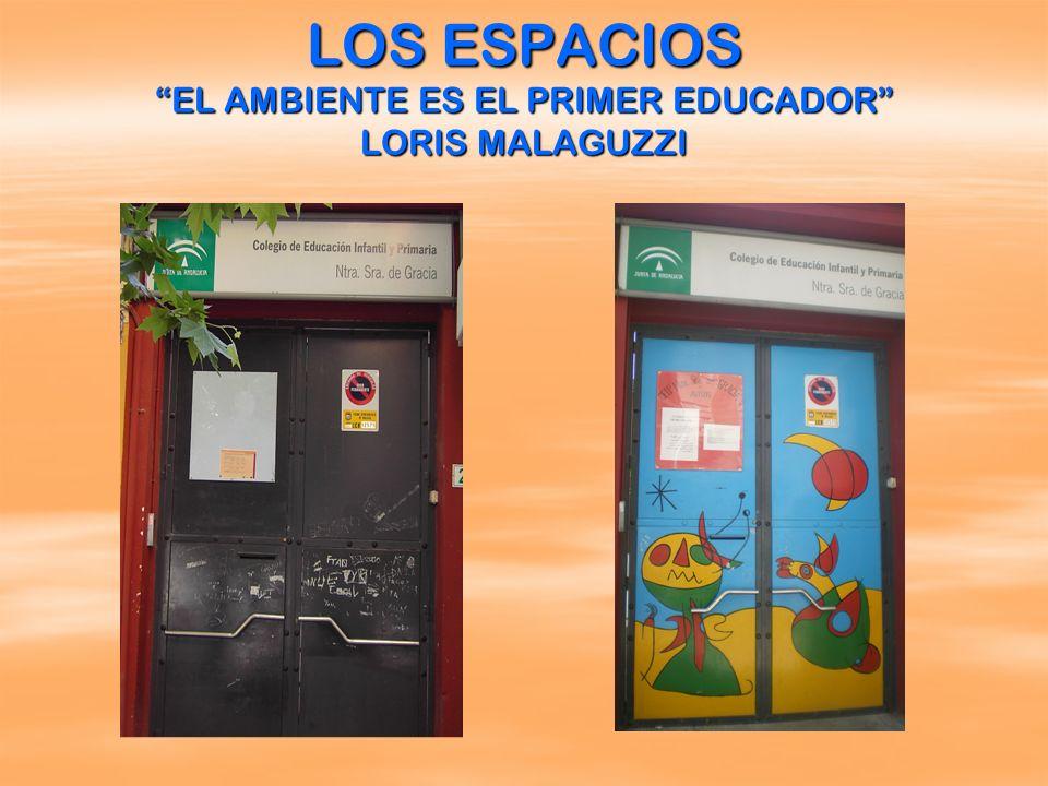 LOS ESPACIOS EL AMBIENTE ES EL PRIMER EDUCADOR LORIS MALAGUZZI
