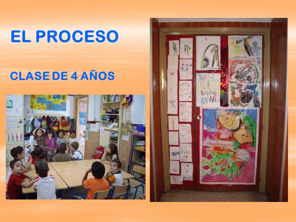 EL PROCESO CLASE DE 4 AÑOS