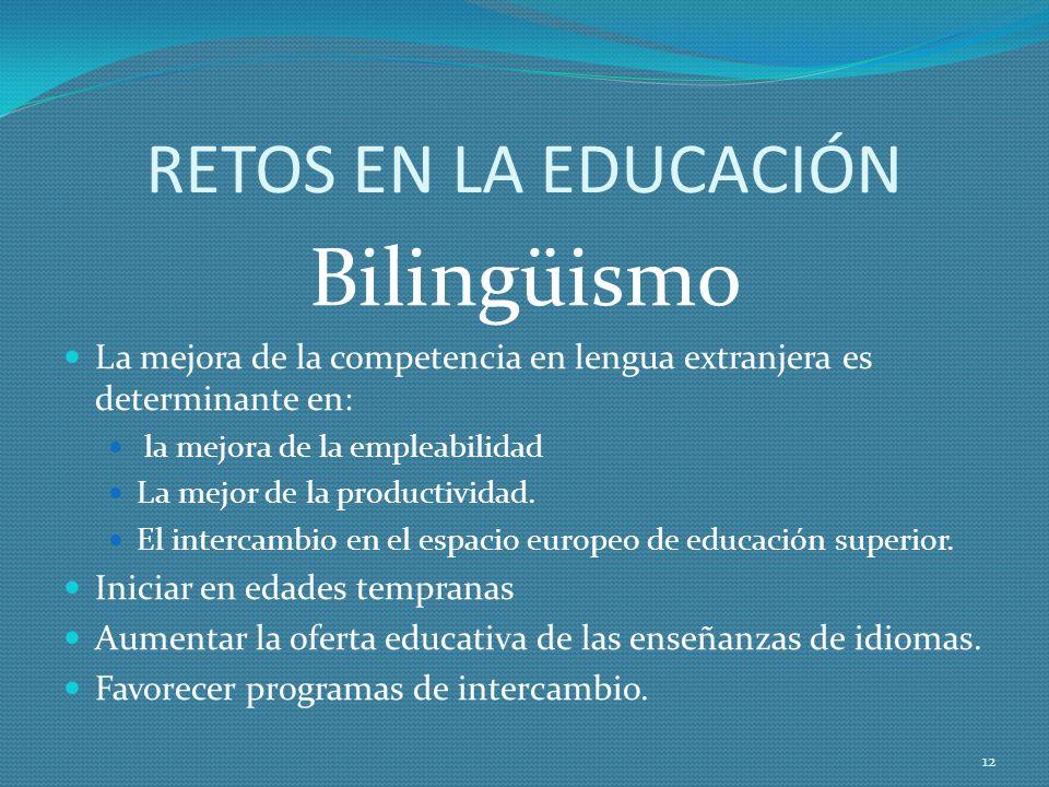 RETOS EN LA EDUCACIÓN Bilingüismo La mejora de la competencia en lengua extranjera es determinante en: la mejora de la empleabilidad La mejor de la productividad.