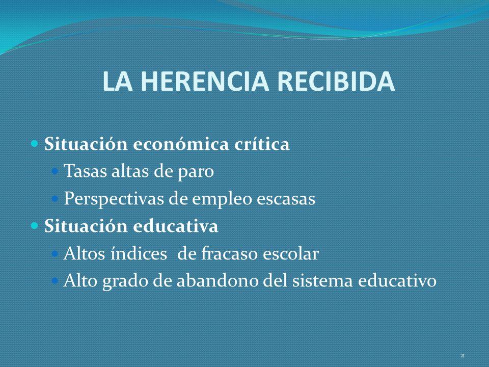LA HERENCIA RECIBIDA Situación económica crítica Tasas altas de paro Perspectivas de empleo escasas Situación educativa Altos índices de fracaso escolar Alto grado de abandono del sistema educativo 2