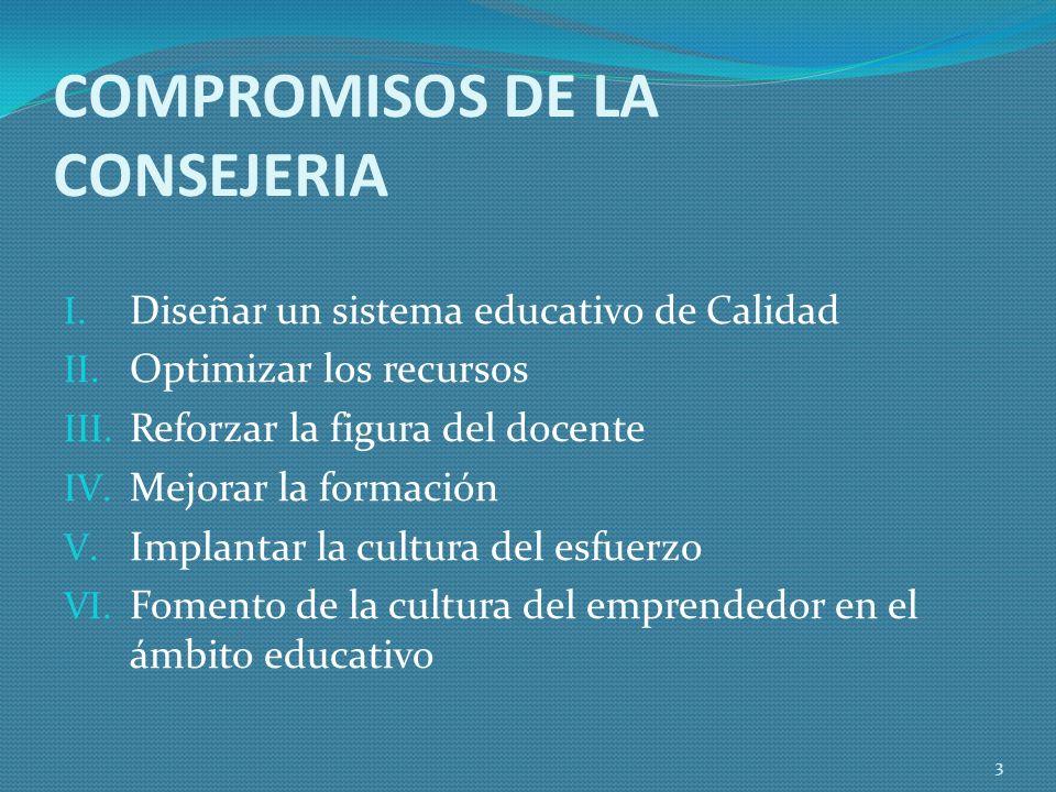 COMPROMISOS DE LA CONSEJERIA I. Diseñar un sistema educativo de Calidad II.