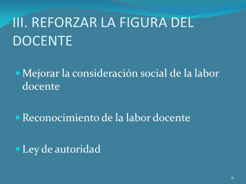 III. REFORZAR LA FIGURA DEL DOCENTE Mejorar la consideración social de la labor docente Reconocimiento de la labor docente Ley de autoridad 6