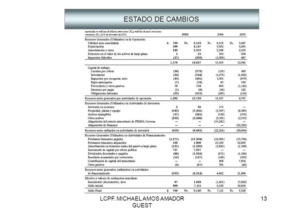 LCPF. MICHAEL AMOS AMADOR GUEST 13 ESTADO DE CAMBIOS