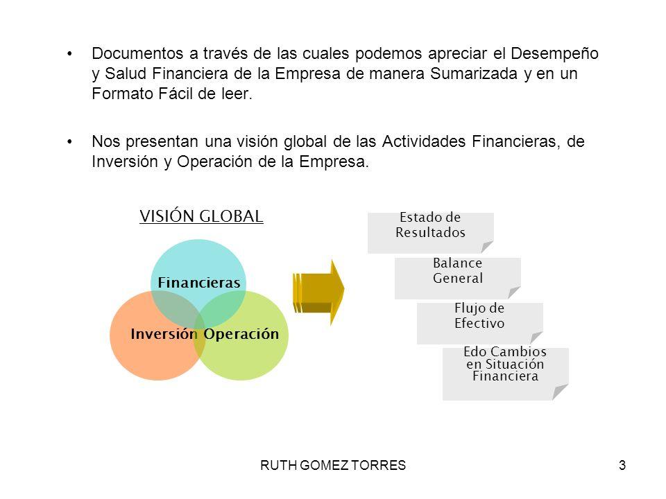 RUTH GOMEZ TORRES3 ESTADOS FINANCIEROS Documentos a través de las cuales podemos apreciar el Desempeño y Salud Financiera de la Empresa de manera Suma