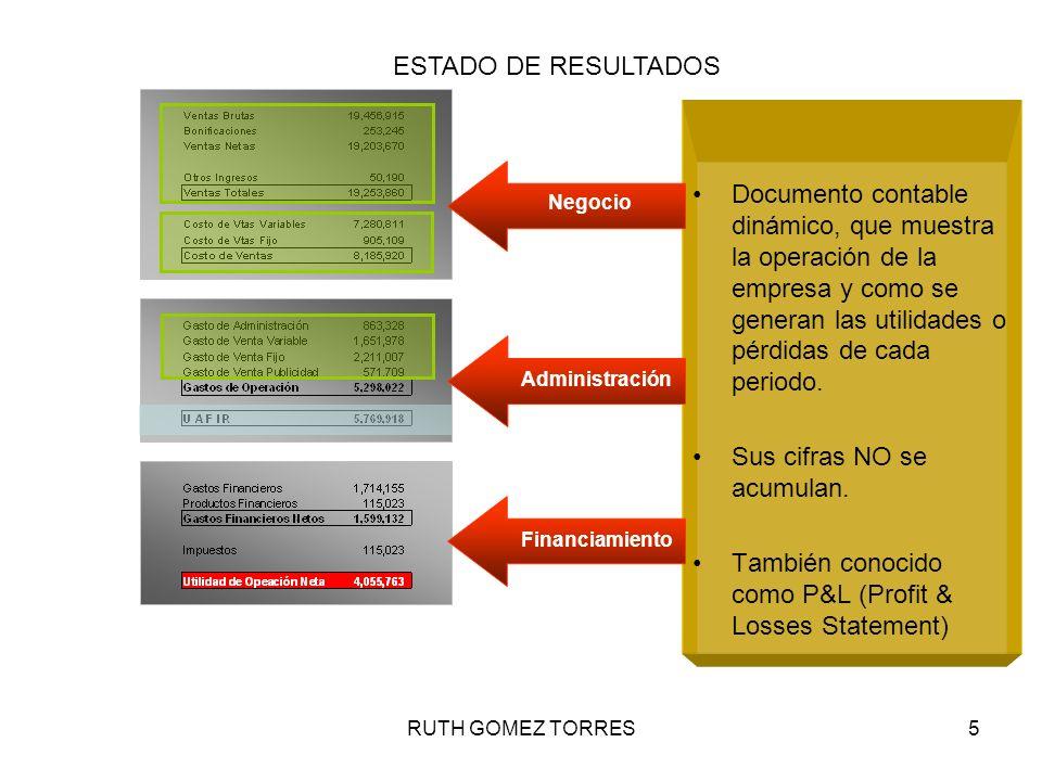 RUTH GOMEZ TORRES5 ESTADOS FINANCIEROS ESTADO DE RESULTADOS Documento contable dinámico, que muestra la operación de la empresa y como se generan las