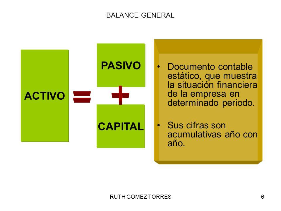 RUTH GOMEZ TORRES6 ESTADOS FINANCIEROS BALANCE GENERAL Documento contable estático, que muestra la situación financiera de la empresa en determinado p