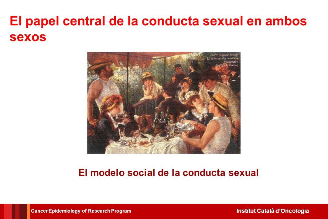 Institut Català dOncologia Localización secundaria del VPH en parejas Las tasas de transmisión de VPH genital fue significativamente mayor el porcenta