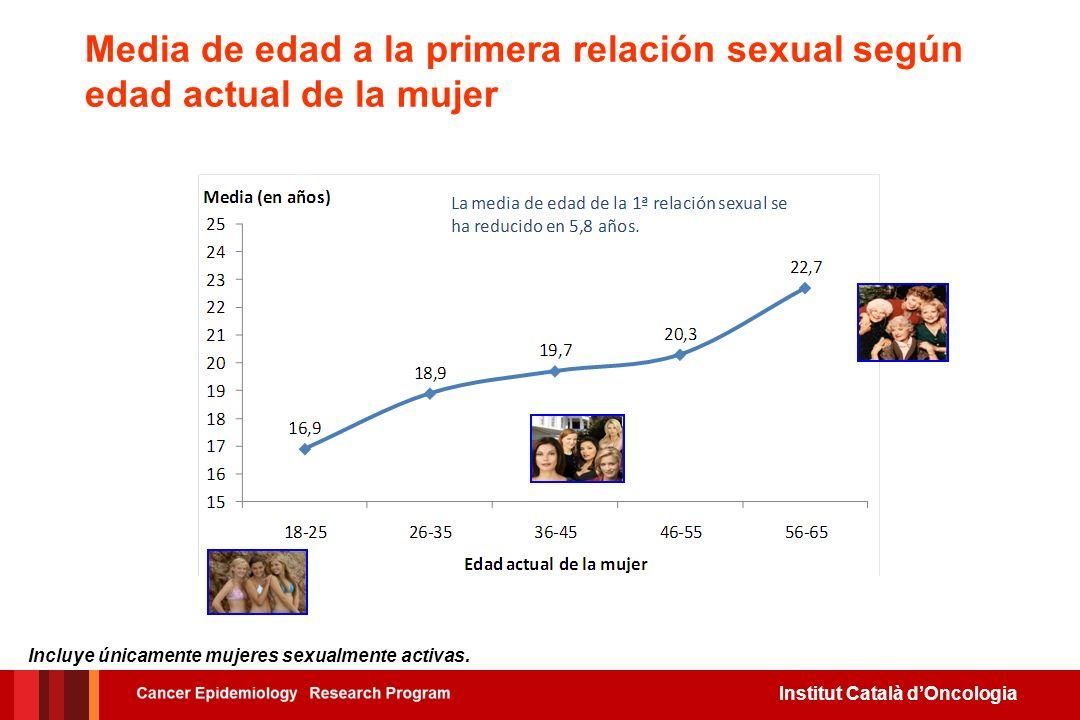Institut Català dOncologia Interacciones íntimas y / o sexuales entre 573 estudiantes en un curso académico en