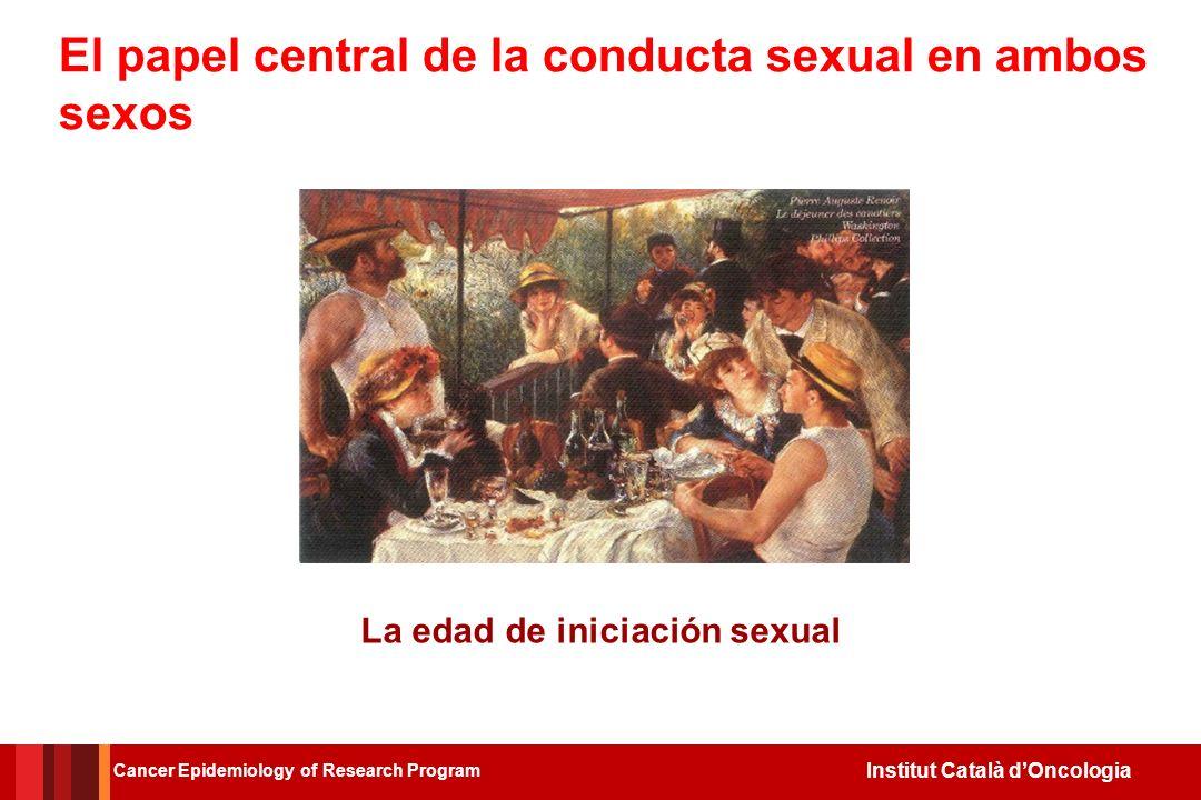 Institut Català dOncologia % de mujeres que refieren 5 o más parejas sexuales a lo largo de la vida según edad actual de la mujer Incluye mujeres sexu