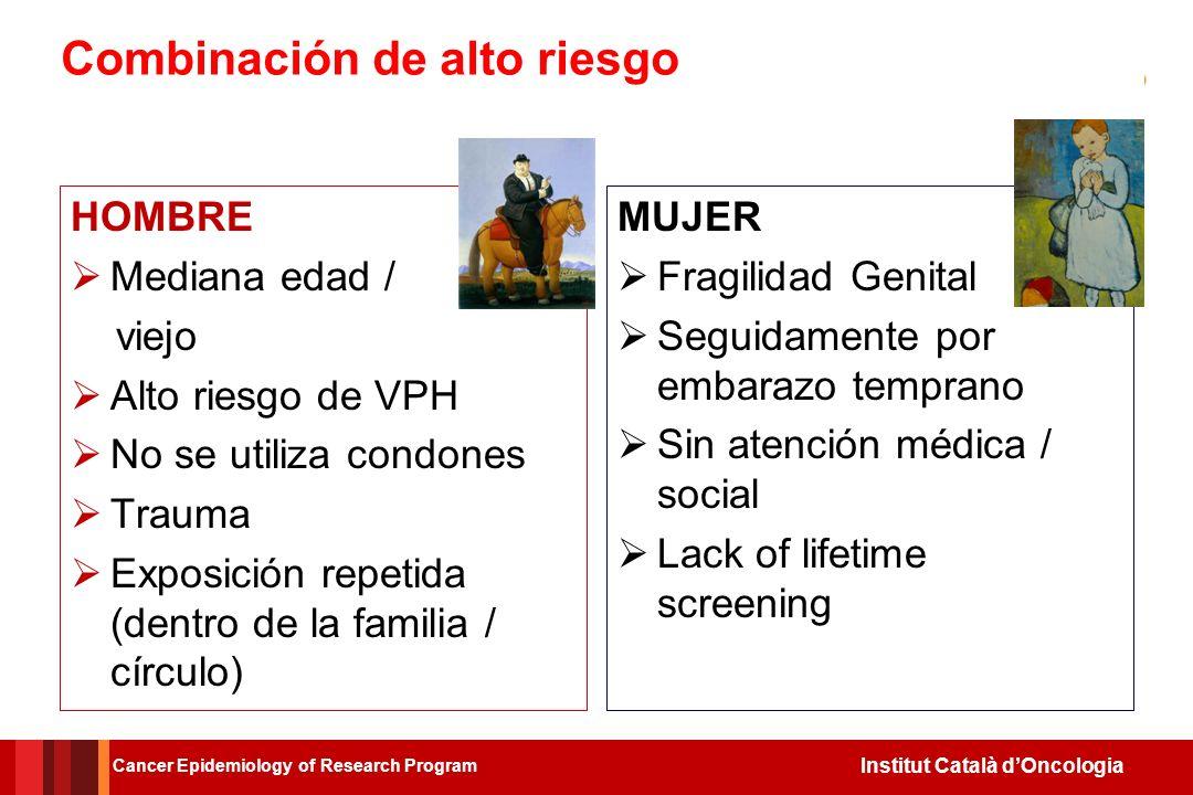 Institut Català dOncologia Edad de la primera relación sexual y edad del primer embarazo y riesgo de cáncer de cérvix invasivo (p-trend <0,001) Riesgo