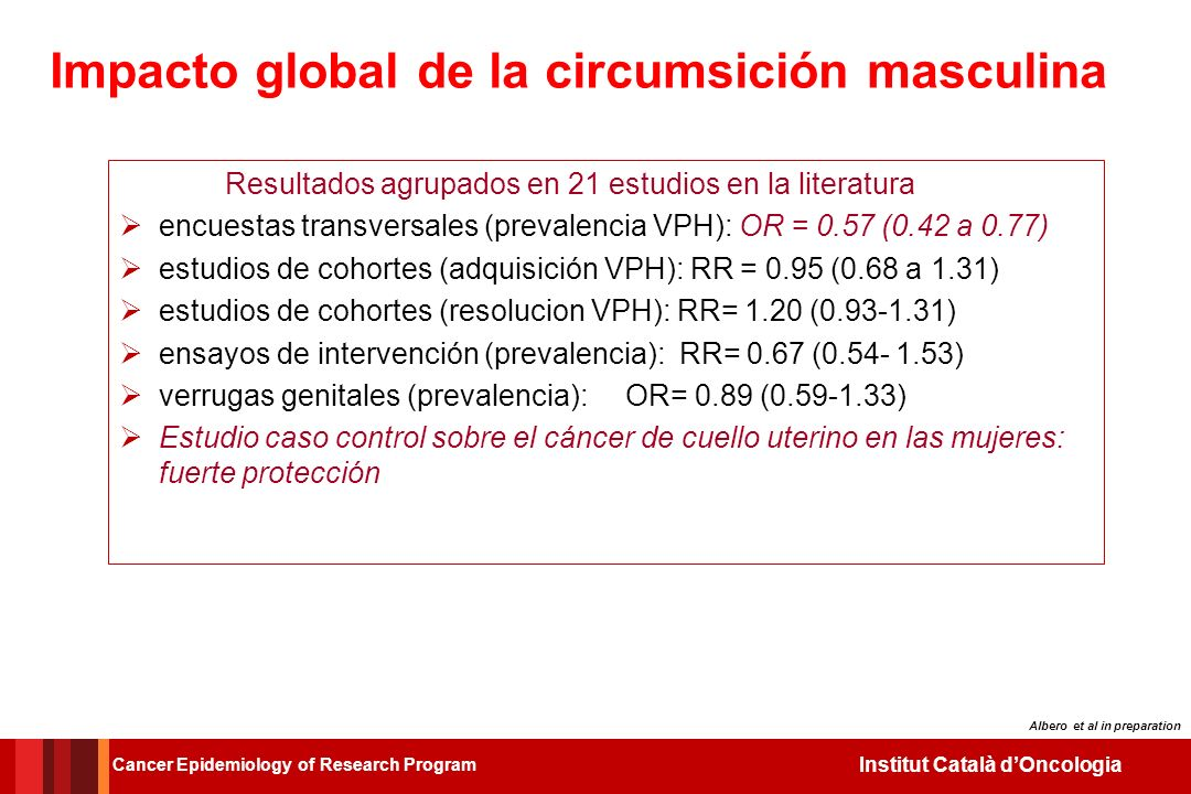Institut Català dOncologia El papel central de la conducta sexual en ambos sexos La circuncisión masculina Cancer Epidemiology of Research Program