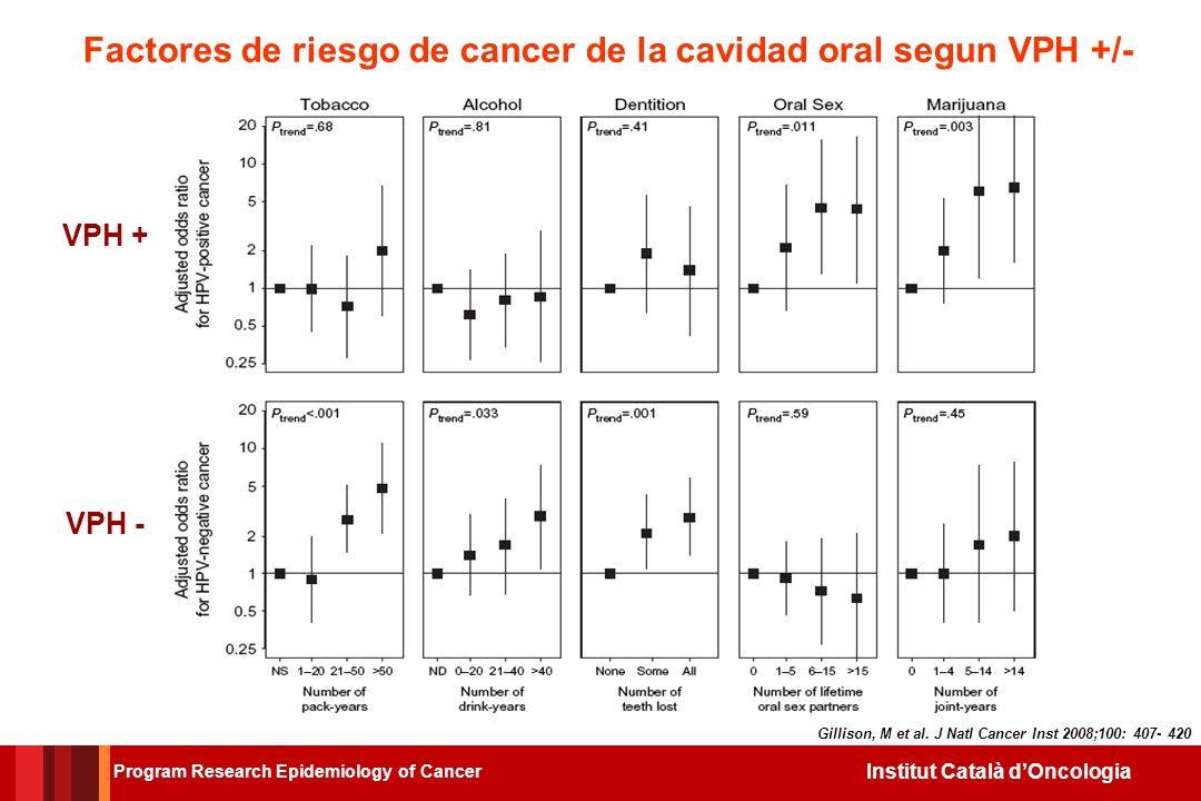 Institut Català dOncologia Factores de riesgo significativos para infecciones orales por VPH en los hombres ADULTOSCOLLEGE (recent) Number of oral sex