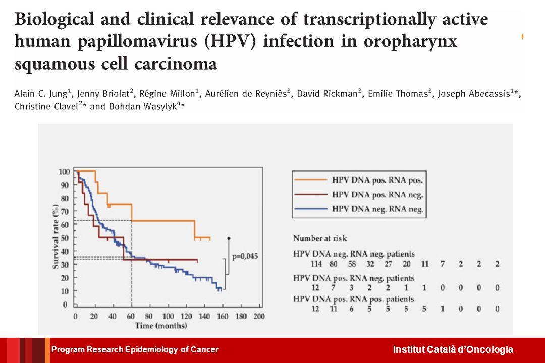 Institut Català dOncologia Gillison, M et al. J Natl Cancer Inst 2008;100: 407- 420 Factores de riesgo de cancer de la cavidad oral segun VPH +/- VPH