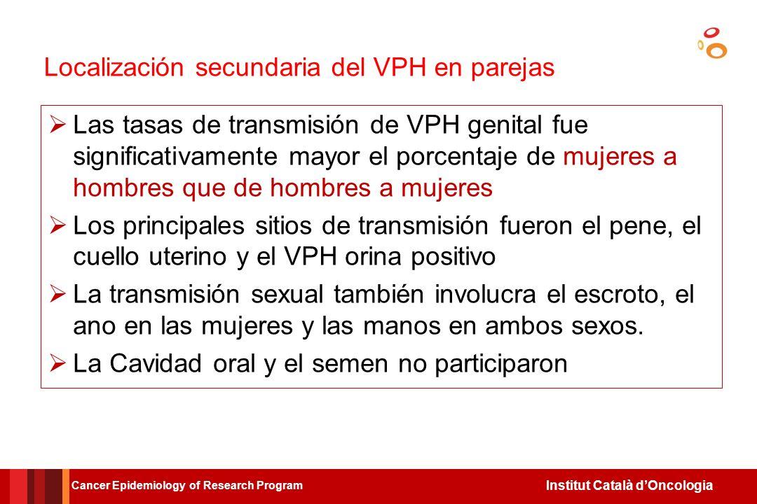 Institut Català dOncologia PROCEDENCIA Localización secundaria Transmisión ratio/100 personas-meses (95% IC) Tipos Oncogénicos Hombre a Mujer Cualquie