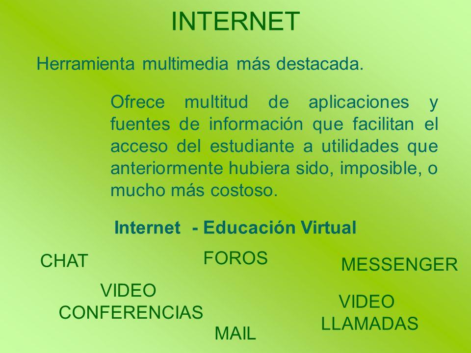 Internet - Educación Virtual INTERNET Herramienta multimedia más destacada. Ofrece multitud de aplicaciones y fuentes de información que facilitan el