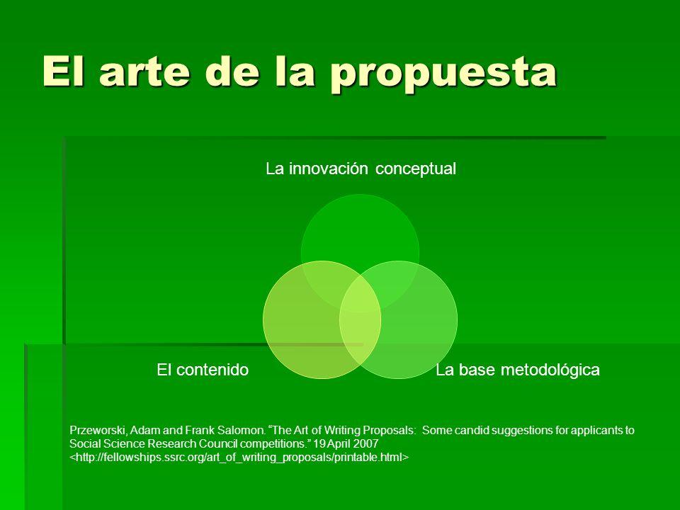 El arte de la propuesta La innovación conceptual La base metodológica El contenido Przeworski, Adam and Frank Salomon.