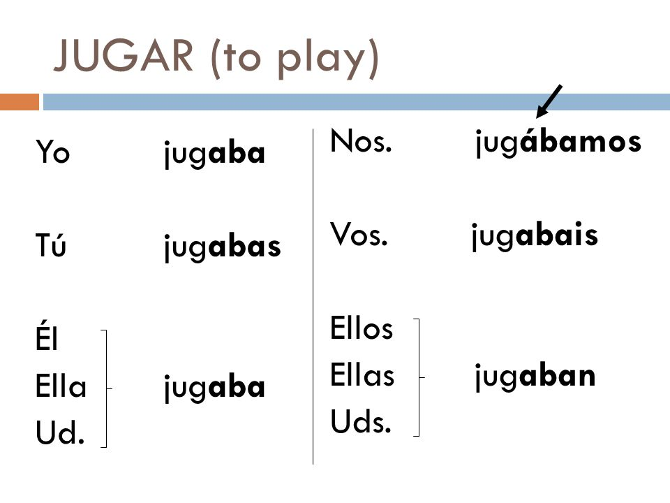 JUGAR (to play) Yo jugaba Tú jugabas Él Ella jugaba Ud.
