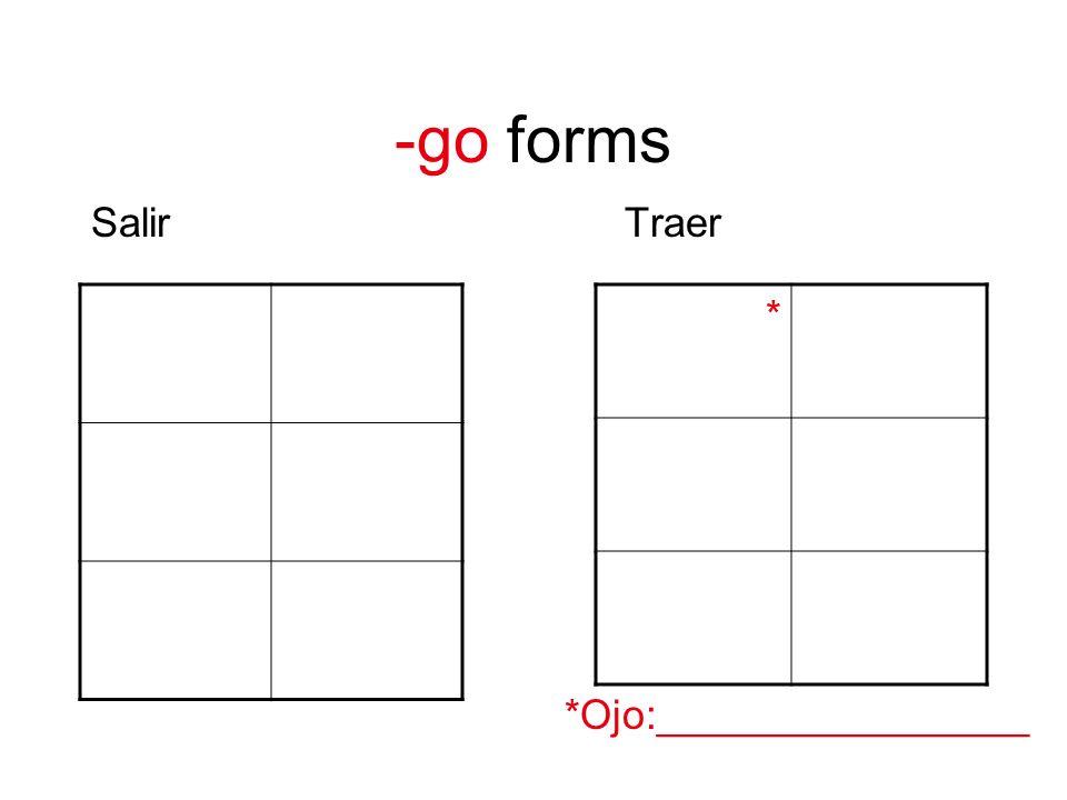 -go forms (stem changers) decirvenir