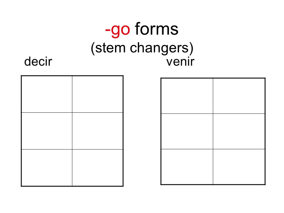 -go forms (stem changers) Tener