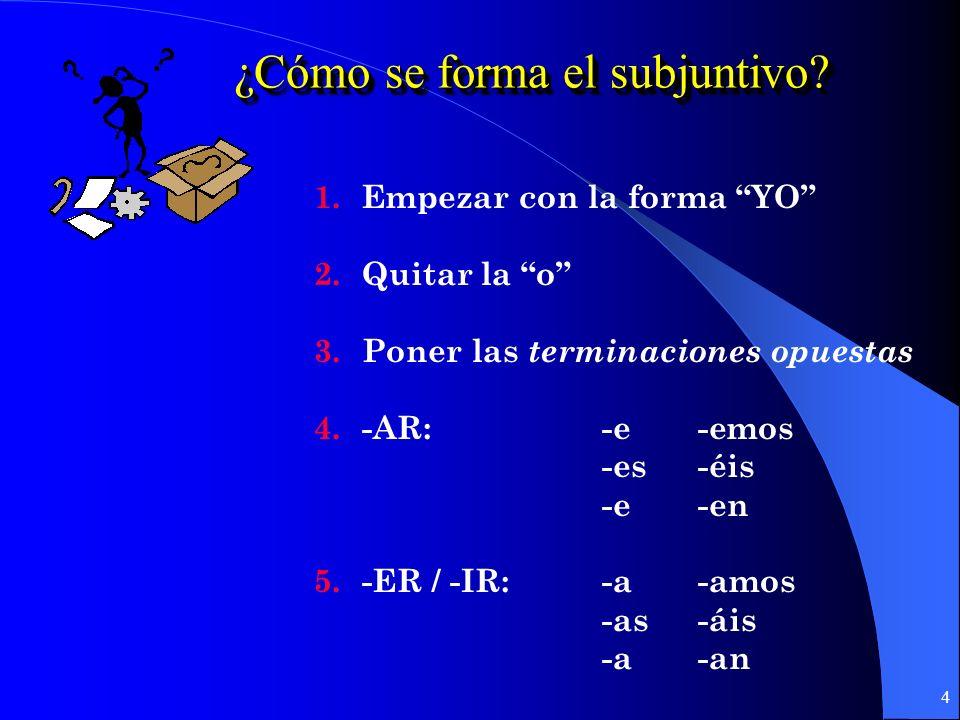 34 El subjuntivo en el presente perfecto: (página 402) que + + Presente del subjuntivo Presente del subjuntivo + + Pasado participio Pasado participio