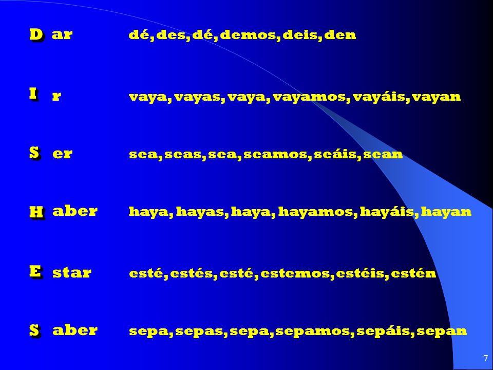 27 El Imperfecto Del subjuntivo El Imperfecto Del subjuntivo U7.1 y 7.2
