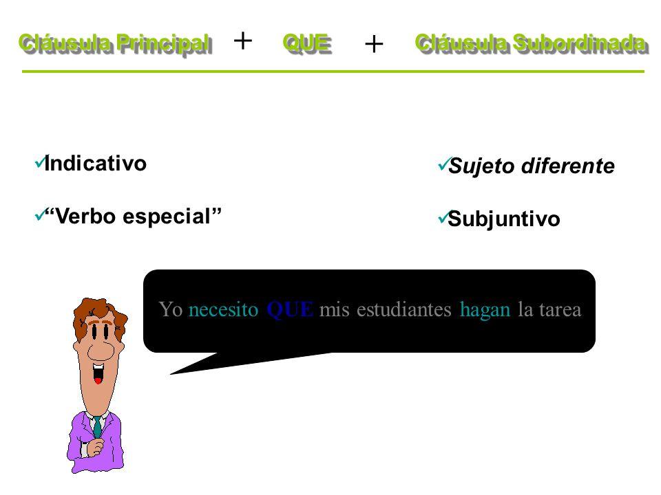La Puerta al Subjuntivo: Para entrar en la puerta, se necesitan unas llaves importantes: un verbo especial dos cláusulas dos sujetos diferentes la pal
