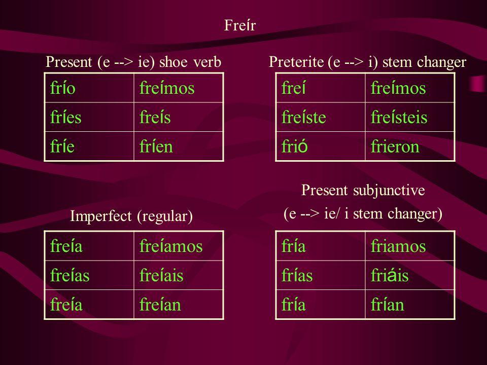 Fre í r fr í ofre í mos fr í esfre í s fr í efr í en fre í fre í mos fre í stefre í steis fri ó frieron fre í afre í amos fre í asfre í ais fre í afre í an fr í a friamos fr í asfri á is fr í afr í an Present (e --> ie) shoe verbPreterite (e --> i) stem changer Imperfect (regular) Present subjunctive (e --> ie/ i stem changer)