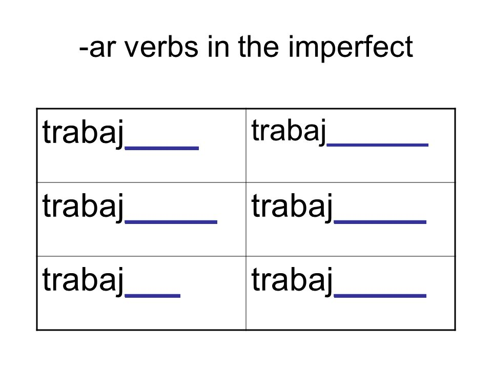 III. The Imperfect Tense Is used to describe something that was ___ _______or ___ ________ in the past __________________________________