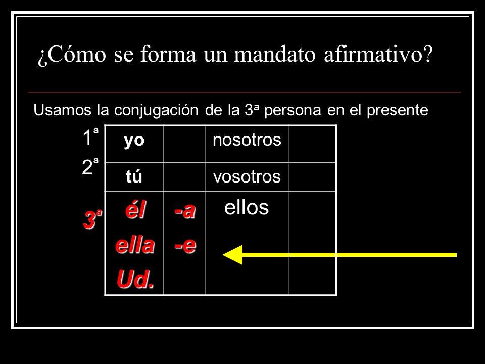 ¿Cómo se forma un mandato afirmativo? Usamos la conjugación de la 3 a persona en el presente 1 ª 2 ª 3 ª yonosotros túvosotros élellaUd.-a-e ellos